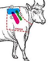 how to cook beef chuck shoulder